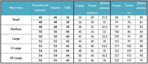Как определить европейский размер одежды