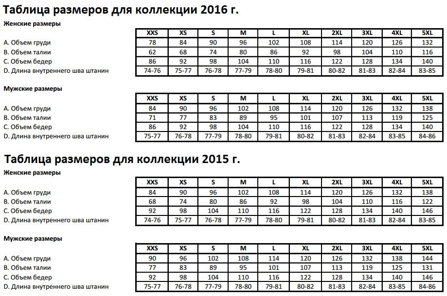 Таблица размеров финской одежды