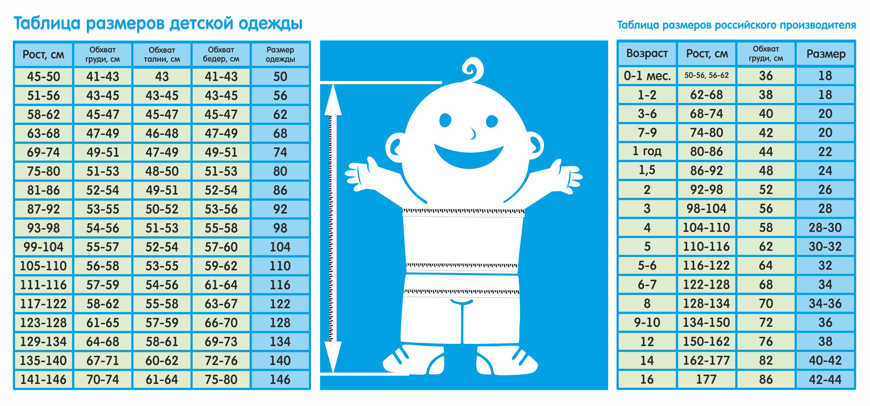 Таблица размеров одежды и обуви
