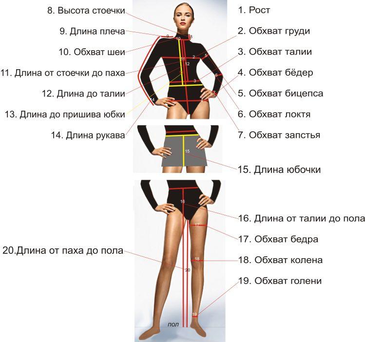 Как снимать мерки для костюма