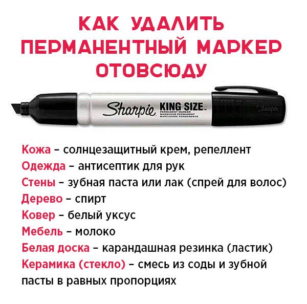 Как стереть следы от маркера