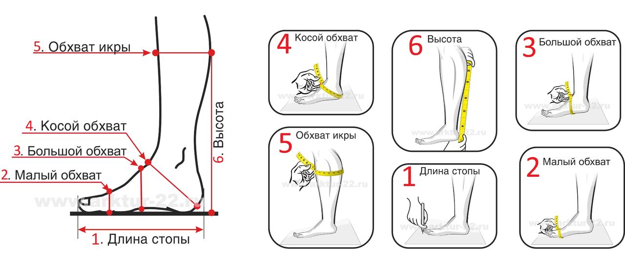 Мерки для обуви