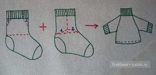 Одежда из носков