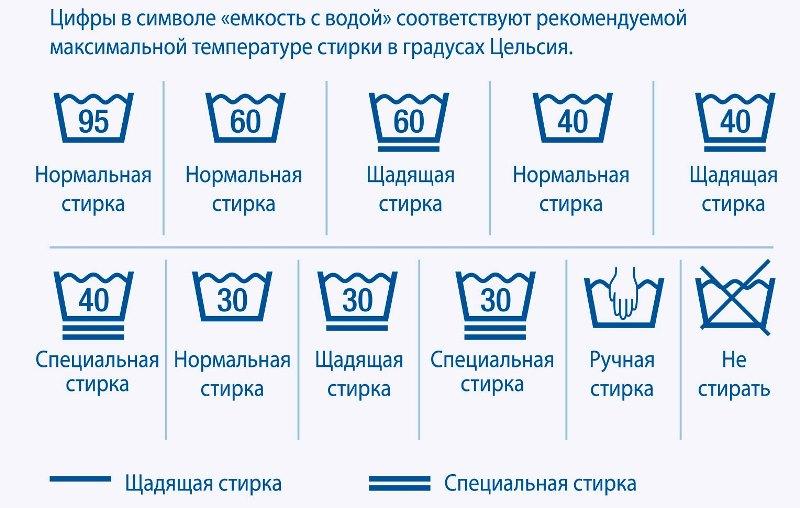 Расшифровка основных значков на одежде для стирки