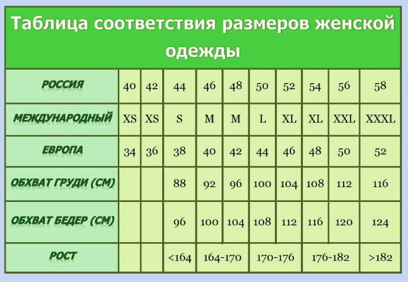 94517651488ed Размерная сетка женской одежды, как отличается в разных странах