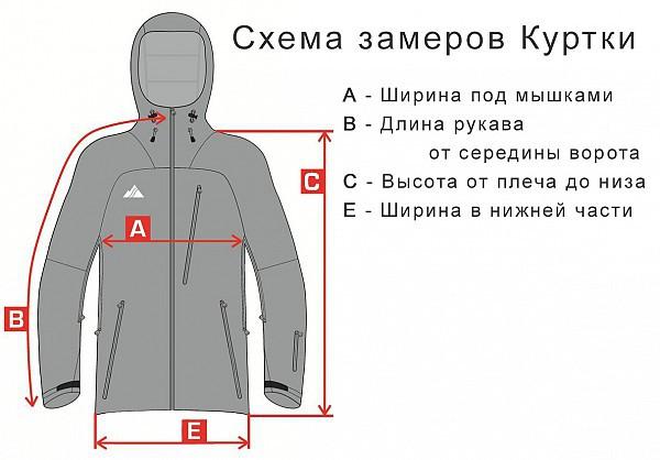Основные замеры для курток и кофт