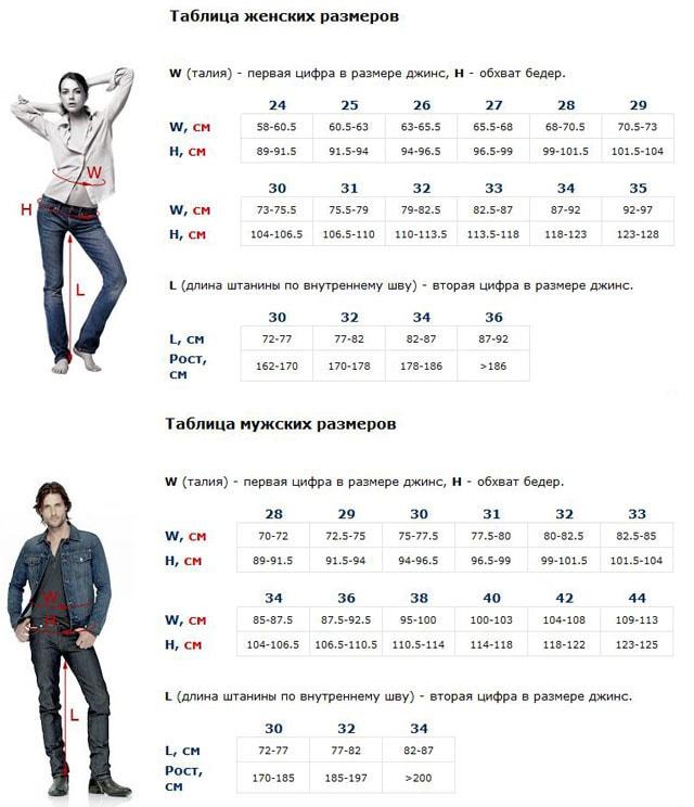 Таблица джинс