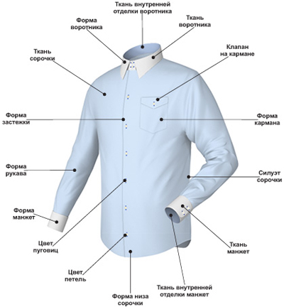Выбор мужской рубашки как искусство