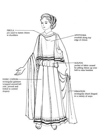 Женский наряд