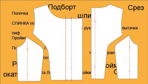 Детали кроя одежды