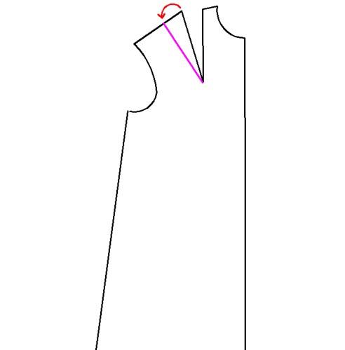 Горловина в плечевой точке