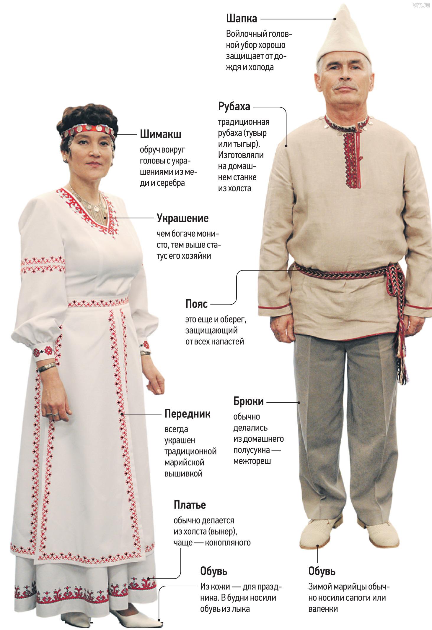 Одежда марийцев