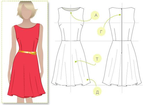 Выкройка платья своими руками