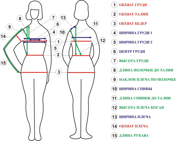 Как снять мерки для платья