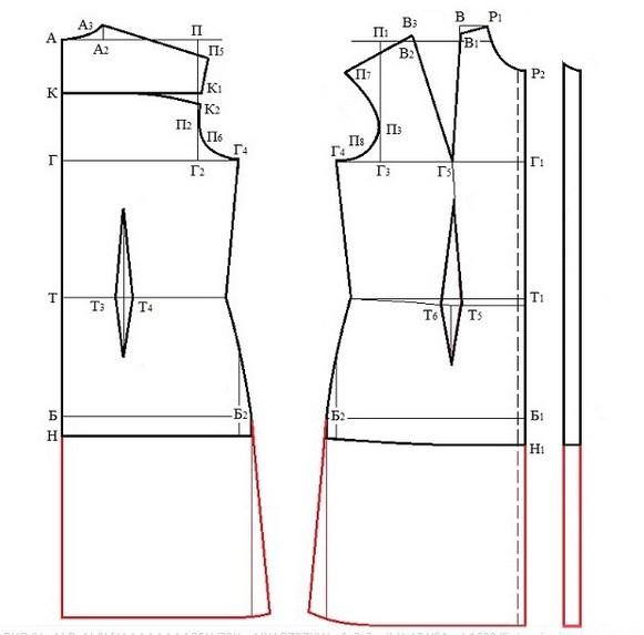 Линия низа платья рубашки