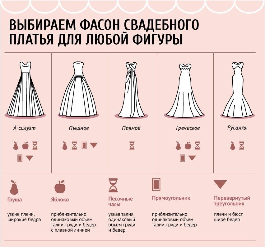 Подбираем модель свадебного платья под тип фигуры