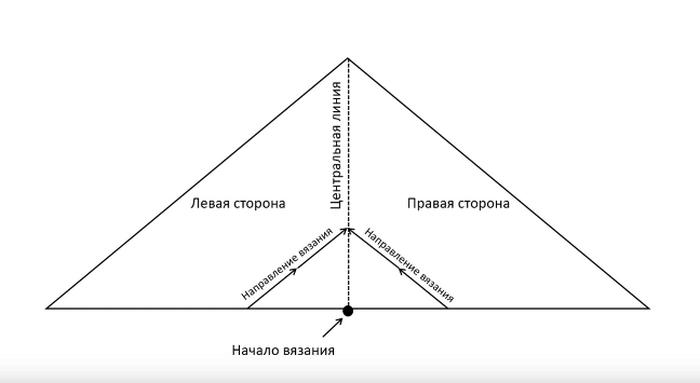 Бактус спицами ажурным узором схемы и описание