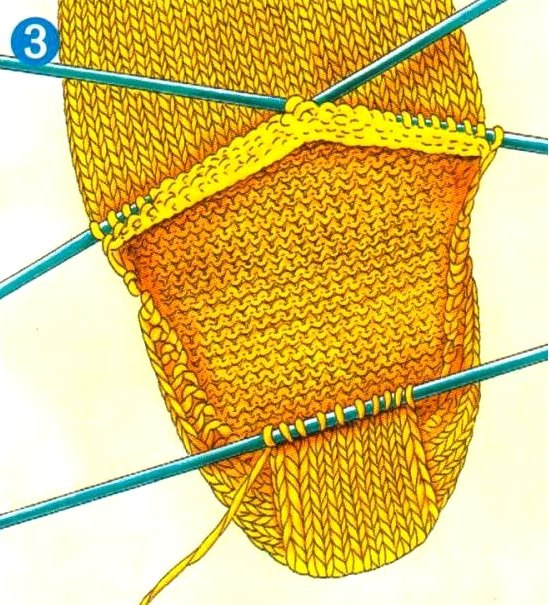 Вяжем пятку носка спицами пошагово видео