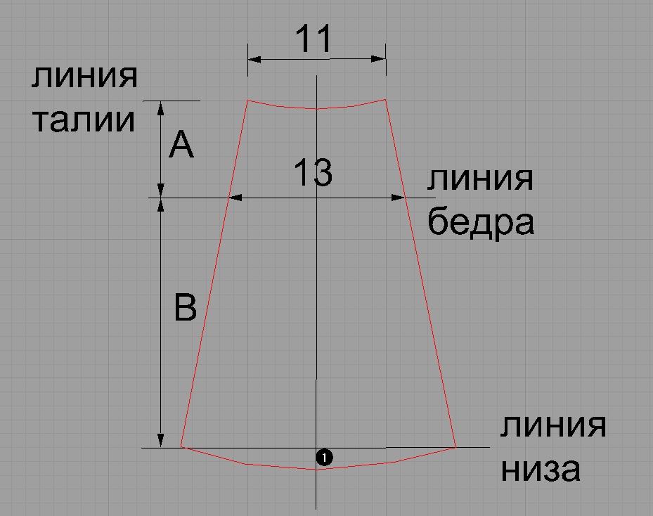 Юбки для девочек крючком схемы и описание